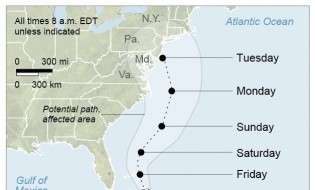 Hurricane Sandy Projection