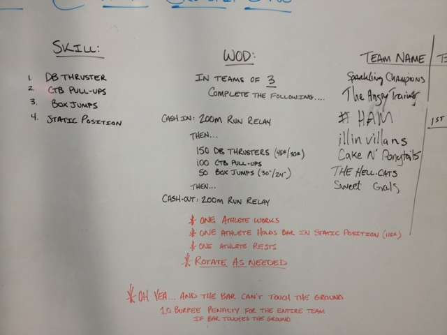 Team Wod at Reebok Crossfit One