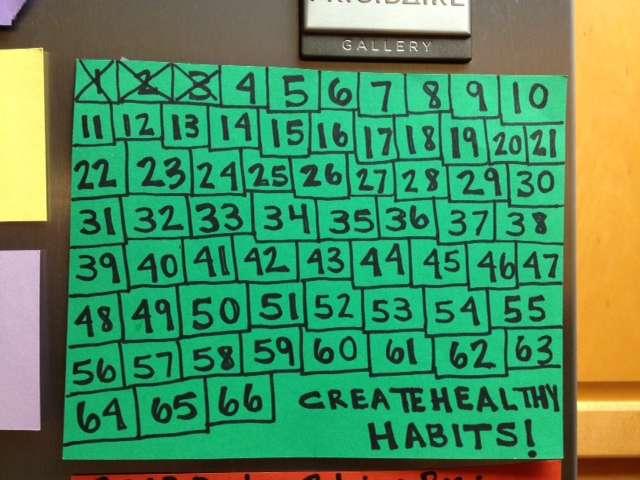 66 days to break a habit