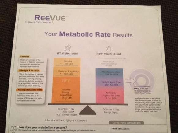 DC Metabolic Testing