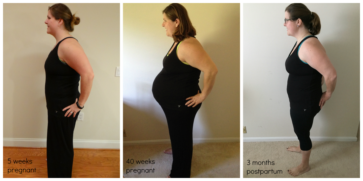 weight loss three months postpartum belly
