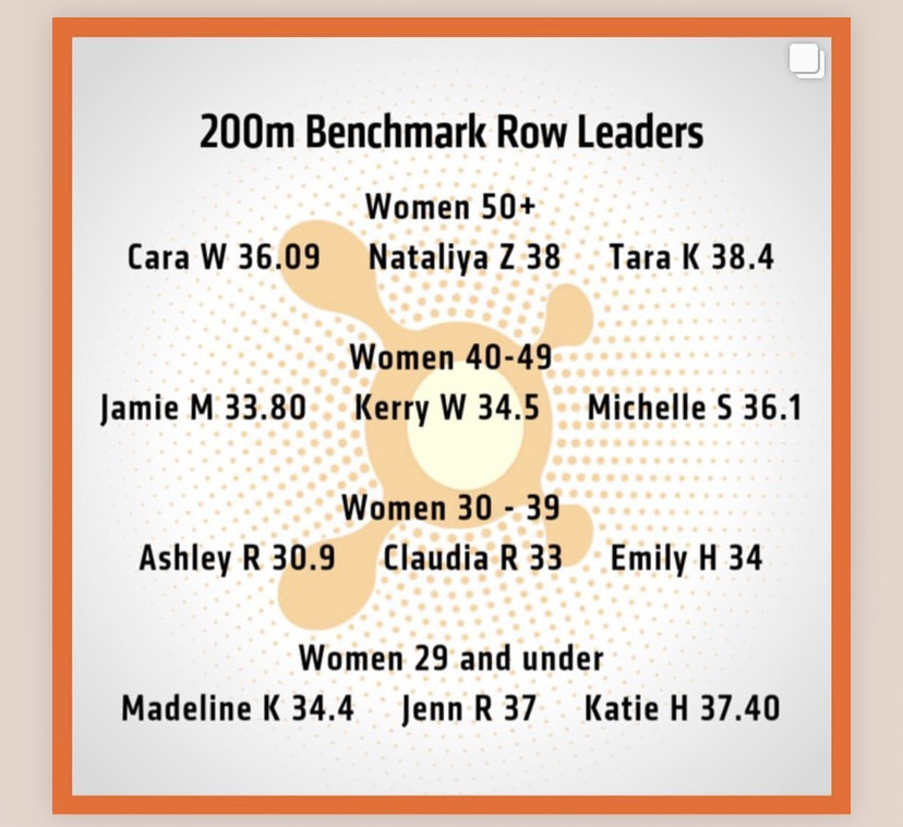 OrangeTheory 200 Meter Row Benchmark