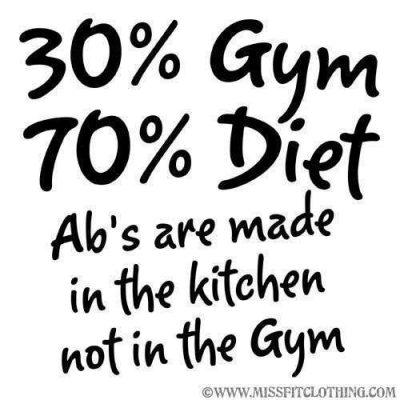 Workout Prep Work